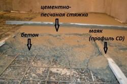 Схема стяжки