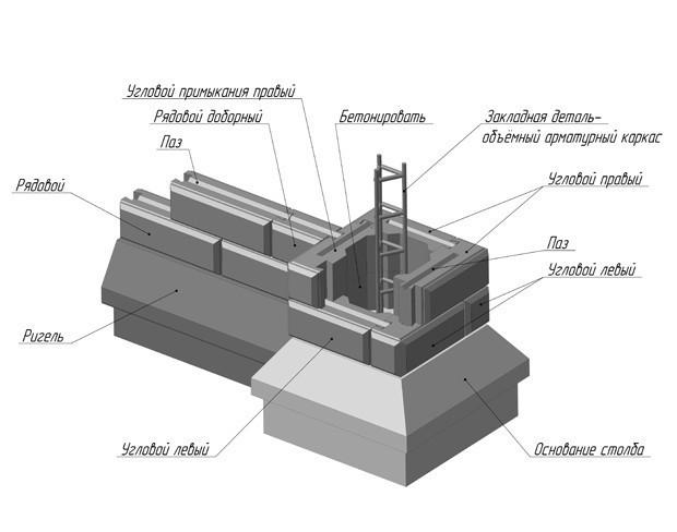 Схема монтажа бетонного столба.