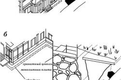 Схема сейсмостойких фундаментов