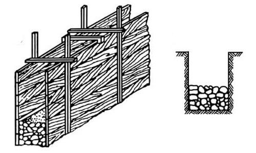 Схема бутовой кладки фундамента