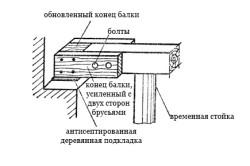 Усиление конца несущей балки деревянного перекрытия