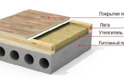 Покрытие бетонного перекрытия
