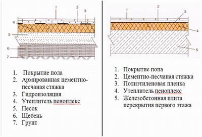 Бетонные плиты перекрытия пола дорожная плита купить челябинск