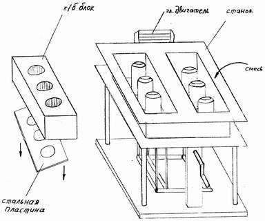 Вибростанок для производства блоков