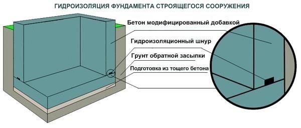 Завод ризолин г омск