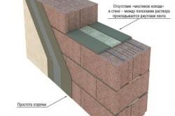 Гараж из керамзитобетонных блоков