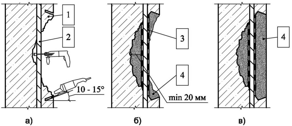 Схема ремонта дефектов бетона с оголением арматуры