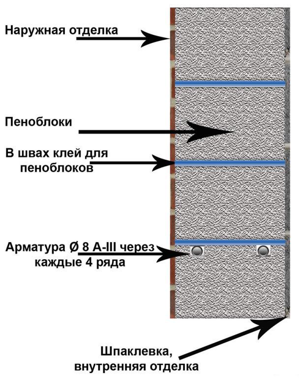 Москва теплоизоляция где купить