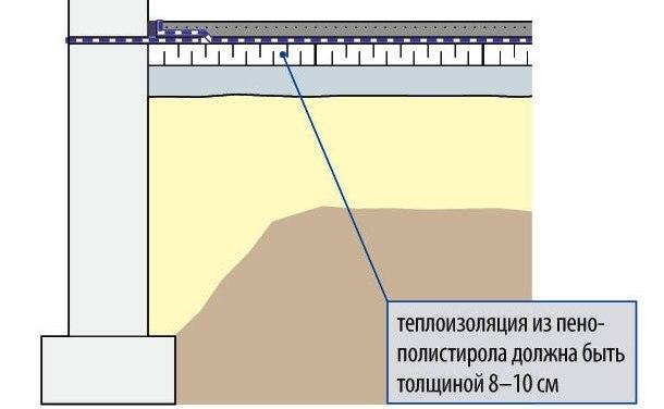 Завод кровельных материалов владимирская область