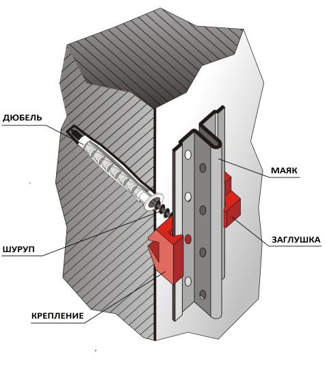 Монтаж технониколь гидроизоляция рулонная